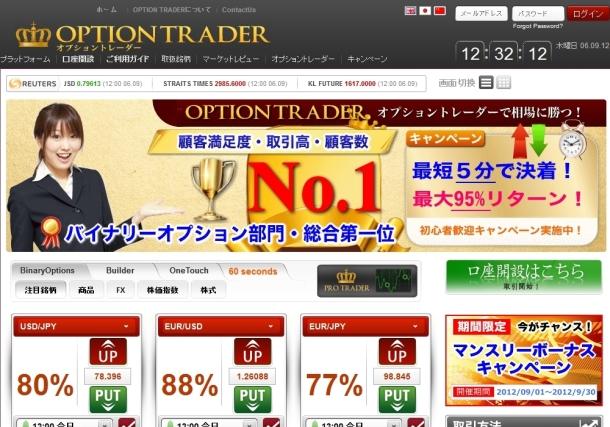 optiontrader-trade