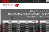 TradeviewForexってどう?口コミや評判、口座開設、出入金情報まとめ